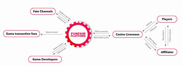 funfair1